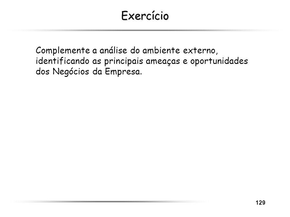 129 Exercício Complemente a análise do ambiente externo, identificando as principais ameaças e oportunidades dos Negócios da Empresa.