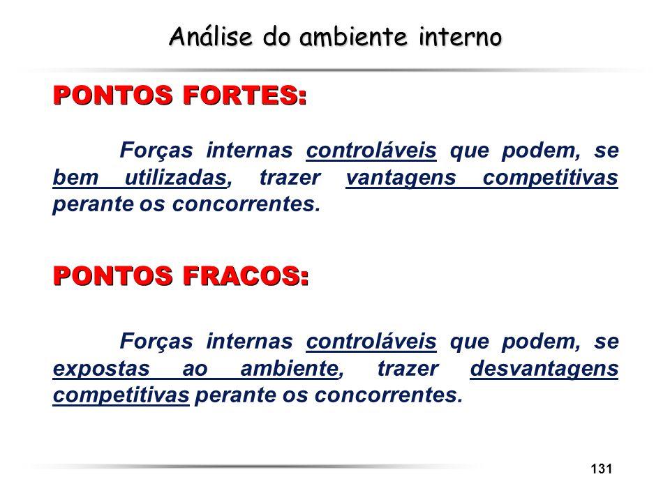 131 Análise do ambiente interno Forças internas controláveis que podem, se bem utilizadas, trazer vantagens competitivas perante os concorrentes. Forç