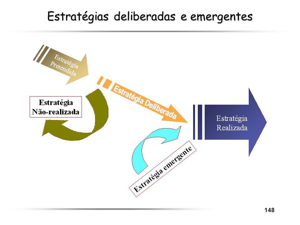 Estratégias deliberadas e emergentes 148