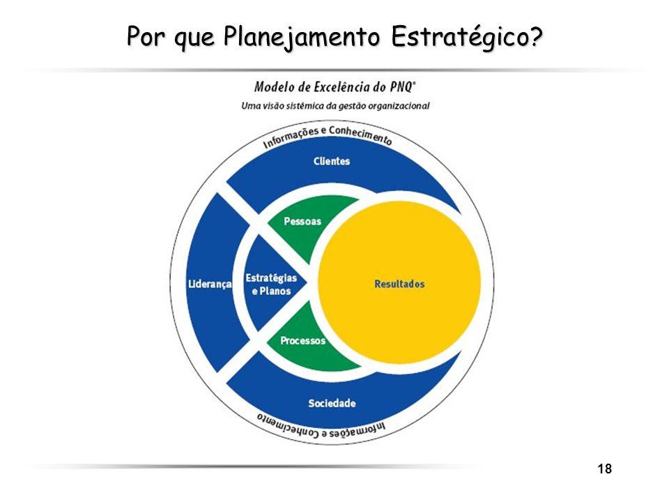 18 Por que Planejamento Estratégico?