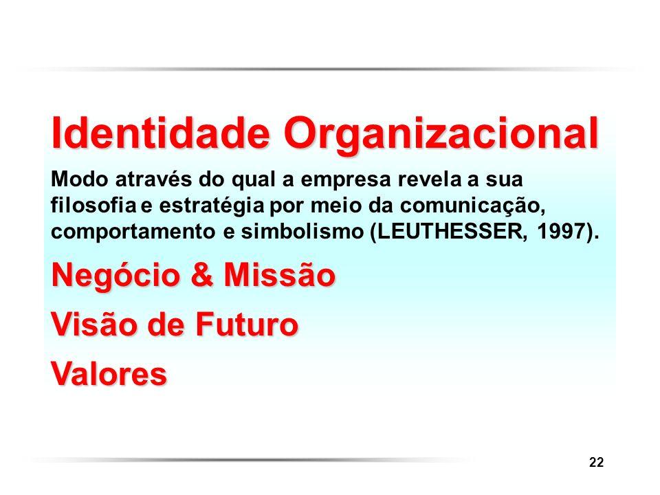 22 Identidade Organizacional Modo através do qual a empresa revela a sua filosofia e estratégia por meio da comunicação, comportamento e simbolismo (L