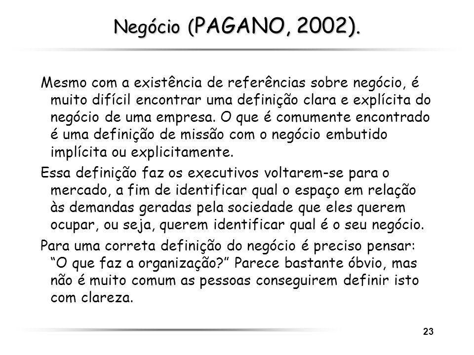 23 Negócio ( PAGANO, 2002). Mesmo com a existência de referências sobre negócio, é muito difícil encontrar uma definição clara e explícita do negócio