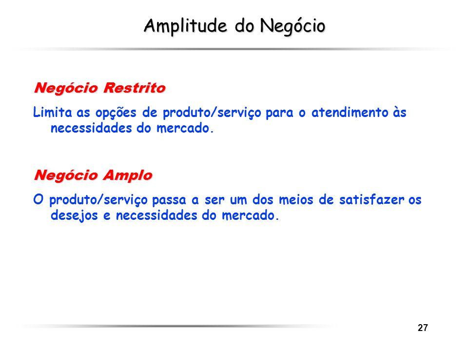 27 Amplitude do Negócio Negócio Restrito Limita as opções de produto/serviço para o atendimento às necessidades do mercado. Negócio Amplo O produto/se