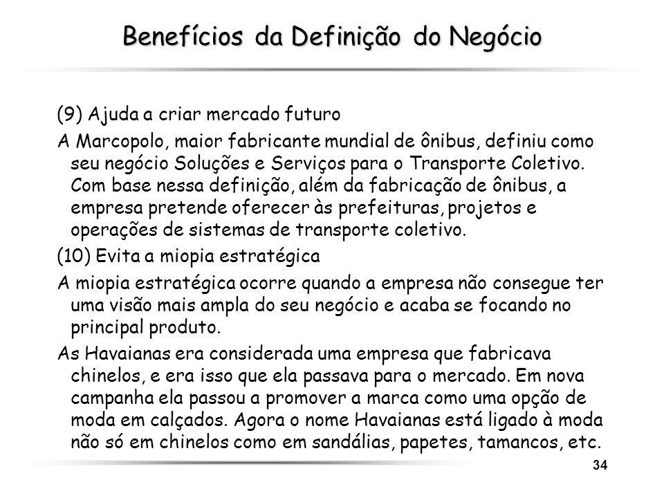 34 Benefícios da Definição do Negócio (9) Ajuda a criar mercado futuro A Marcopolo, maior fabricante mundial de ônibus, definiu como seu negócio Soluç