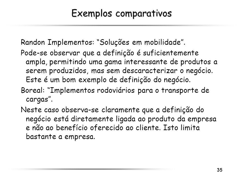 35 Exemplos comparativos Randon Implementos: Soluções em mobilidade. Pode-se observar que a definição é suficientemente ampla, permitindo uma gama int