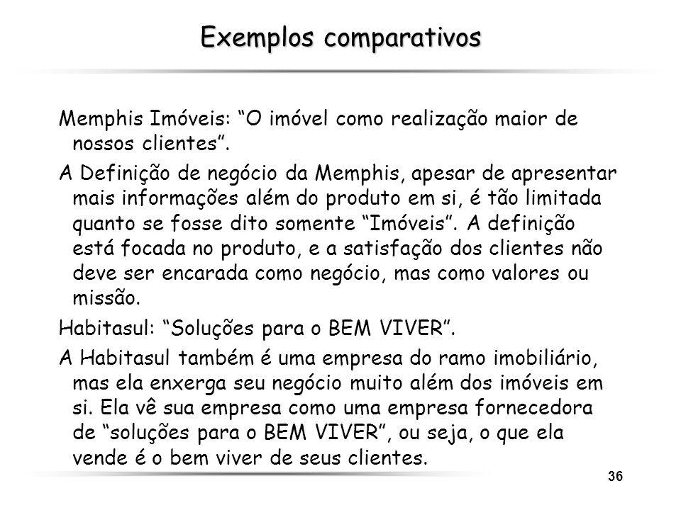 36 Exemplos comparativos Memphis Imóveis: O imóvel como realização maior de nossos clientes. A Definição de negócio da Memphis, apesar de apresentar m
