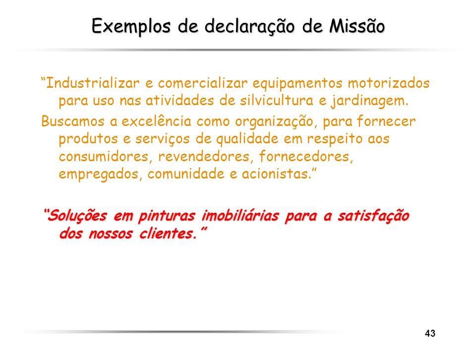 43 Exemplos de declaração de Missão Industrializar e comercializar equipamentos motorizados para uso nas atividades de silvicultura e jardinagem. Busc