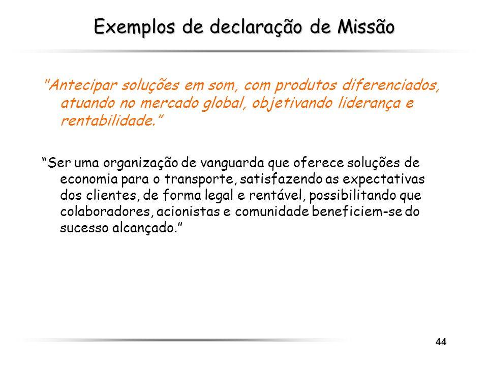 44 Exemplos de declaração de Missão