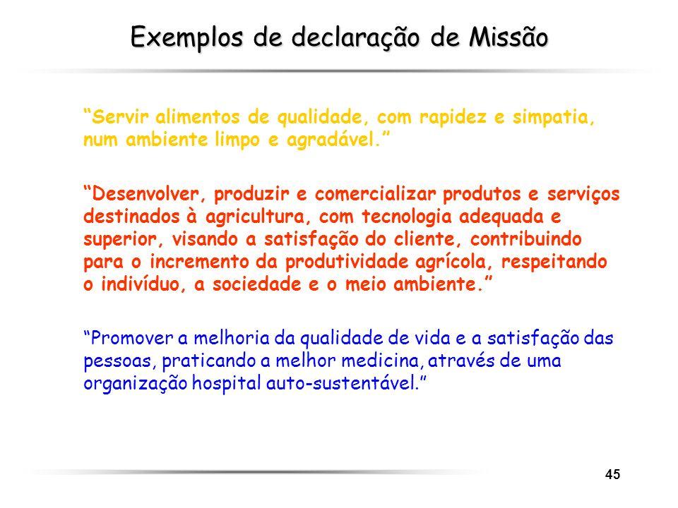 45 Exemplos de declaração de Missão Servir alimentos de qualidade, com rapidez e simpatia, num ambiente limpo e agradável. Desenvolver, produzir e com