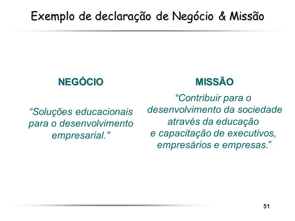 51 Exemplo de declaração de Negócio & Missão MISSÃO Contribuir para o desenvolvimento da sociedade através da educação e capacitação de executivos, em