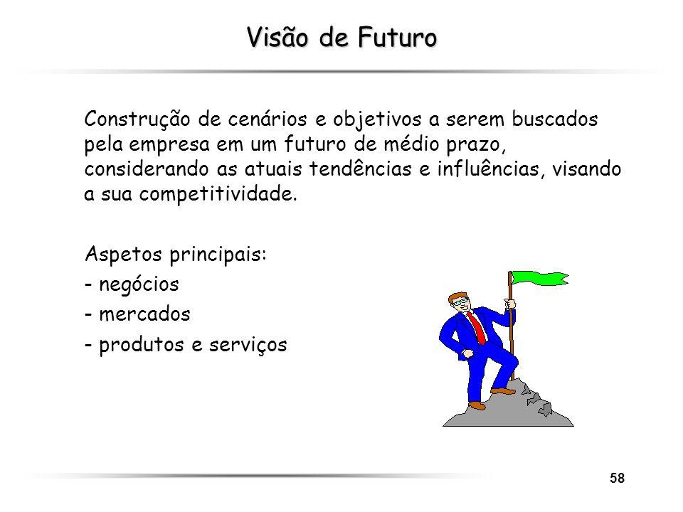58 Visão de Futuro Construção de cenários e objetivos a serem buscados pela empresa em um futuro de médio prazo, considerando as atuais tendências e i