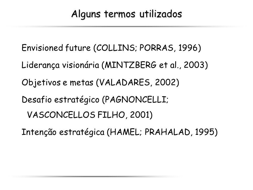 Alguns termos utilizados Envisioned future (COLLINS; PORRAS, 1996) Liderança visionária (MINTZBERG et al., 2003) Objetivos e metas (VALADARES, 2002) D