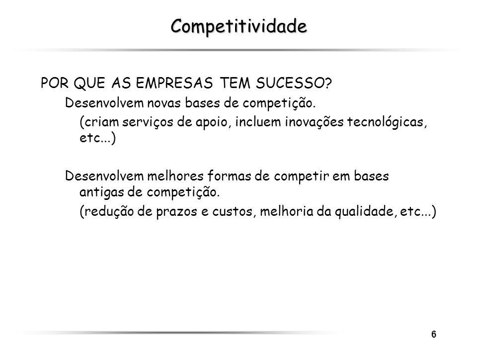6 Competitividade POR QUE AS EMPRESAS TEM SUCESSO? Desenvolvem novas bases de competição. (criam serviços de apoio, incluem inovações tecnológicas, et