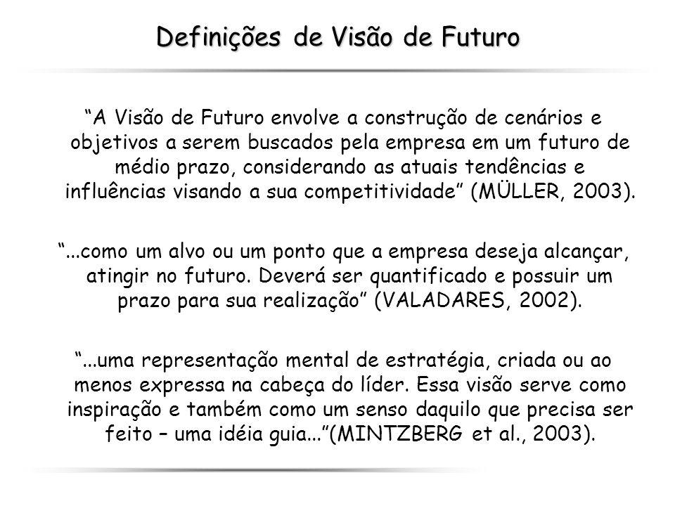 Definições de Visão de Futuro A Visão de Futuro envolve a construção de cenários e objetivos a serem buscados pela empresa em um futuro de médio prazo