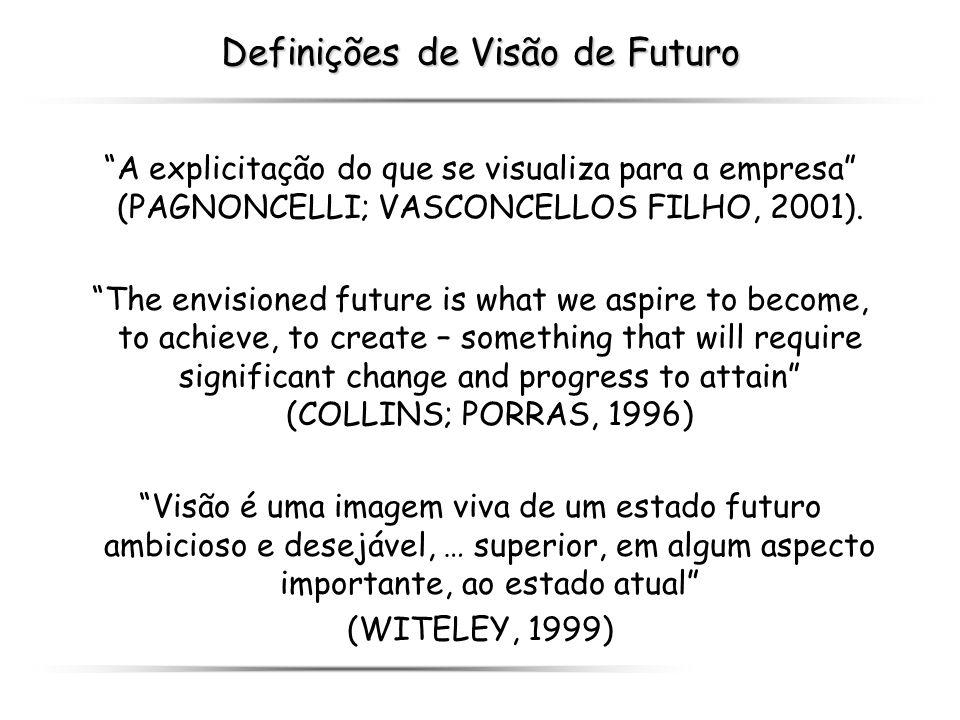 Definições de Visão de Futuro A explicitação do que se visualiza para a empresa (PAGNONCELLI; VASCONCELLOS FILHO, 2001). The envisioned future is what