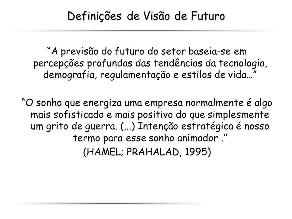Definições de Visão de Futuro A previsão do futuro do setor baseia-se em percepções profundas das tendências da tecnologia, demografia, regulamentação