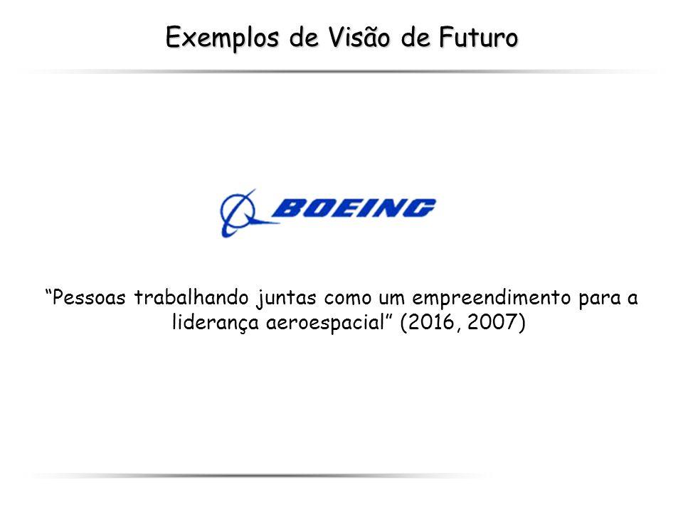 Exemplos de Visão de Futuro Pessoas trabalhando juntas como um empreendimento para a liderança aeroespacial (2016, 2007)