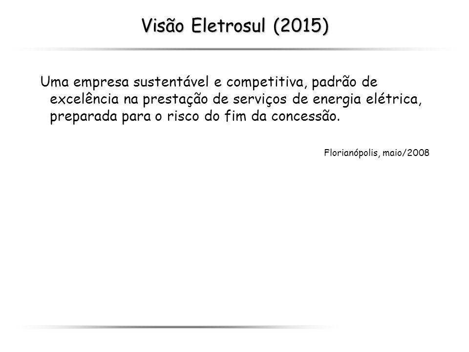 Visão Eletrosul (2015) Uma empresa sustentável e competitiva, padrão de excelência na prestação de serviços de energia elétrica, preparada para o risc