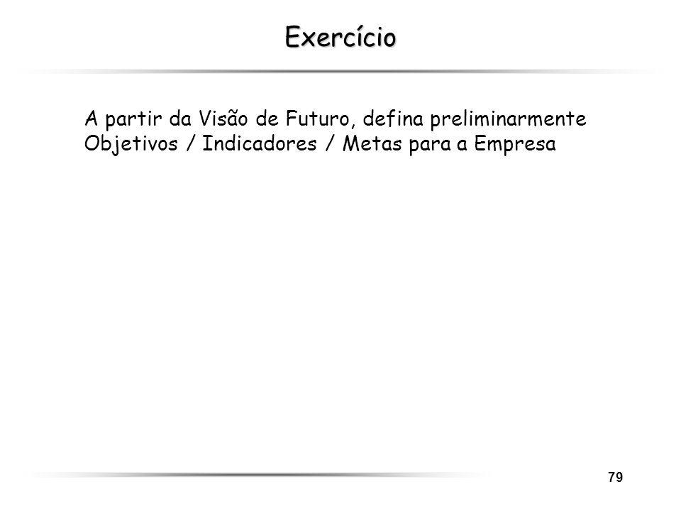 79 Exercício A partir da Visão de Futuro, defina preliminarmente Objetivos / Indicadores / Metas para a Empresa