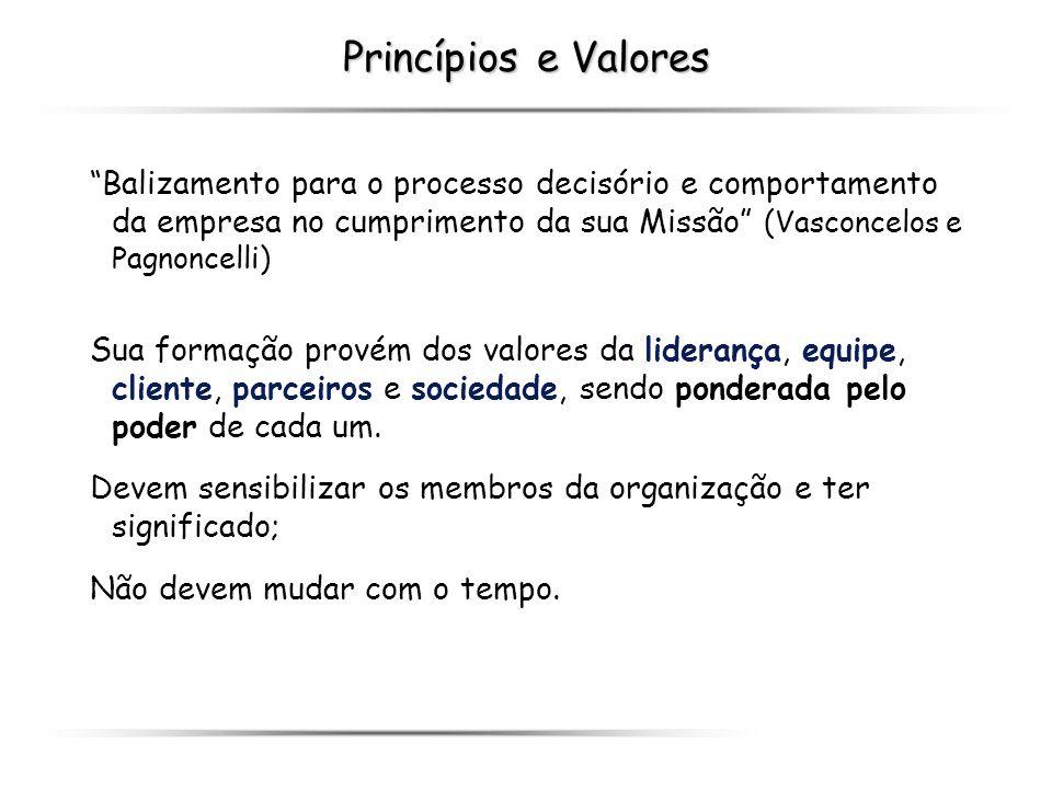 Princípios e Valores Balizamento para o processo decisório e comportamento da empresa no cumprimento da sua Missão (Vasconcelos e Pagnoncelli) Sua for
