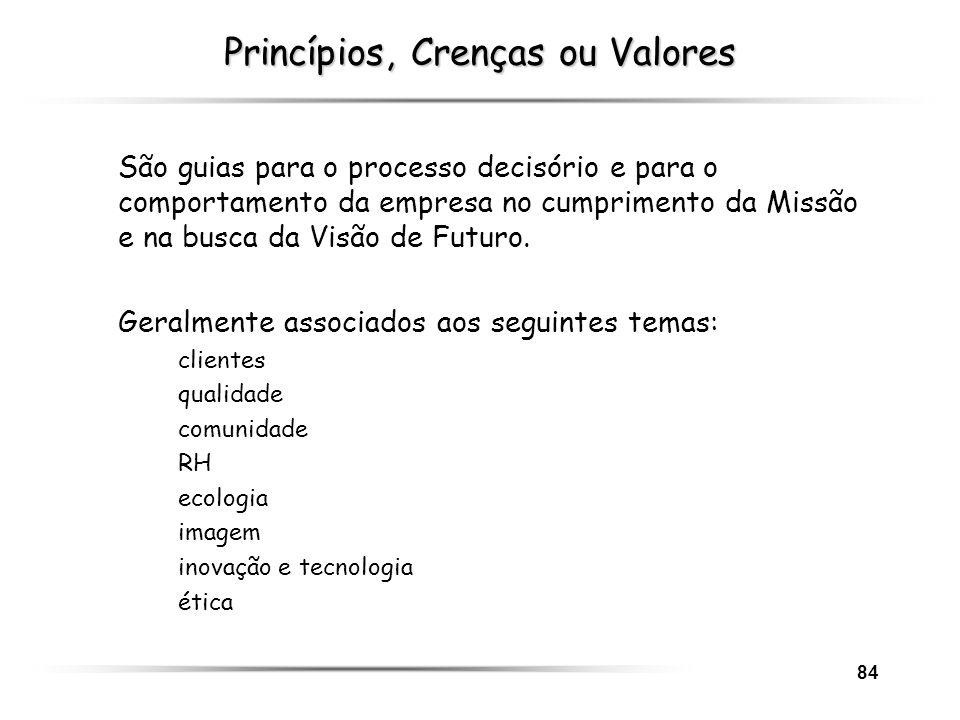 84 Princípios, Crenças ou Valores São guias para o processo decisório e para o comportamento da empresa no cumprimento da Missão e na busca da Visão d