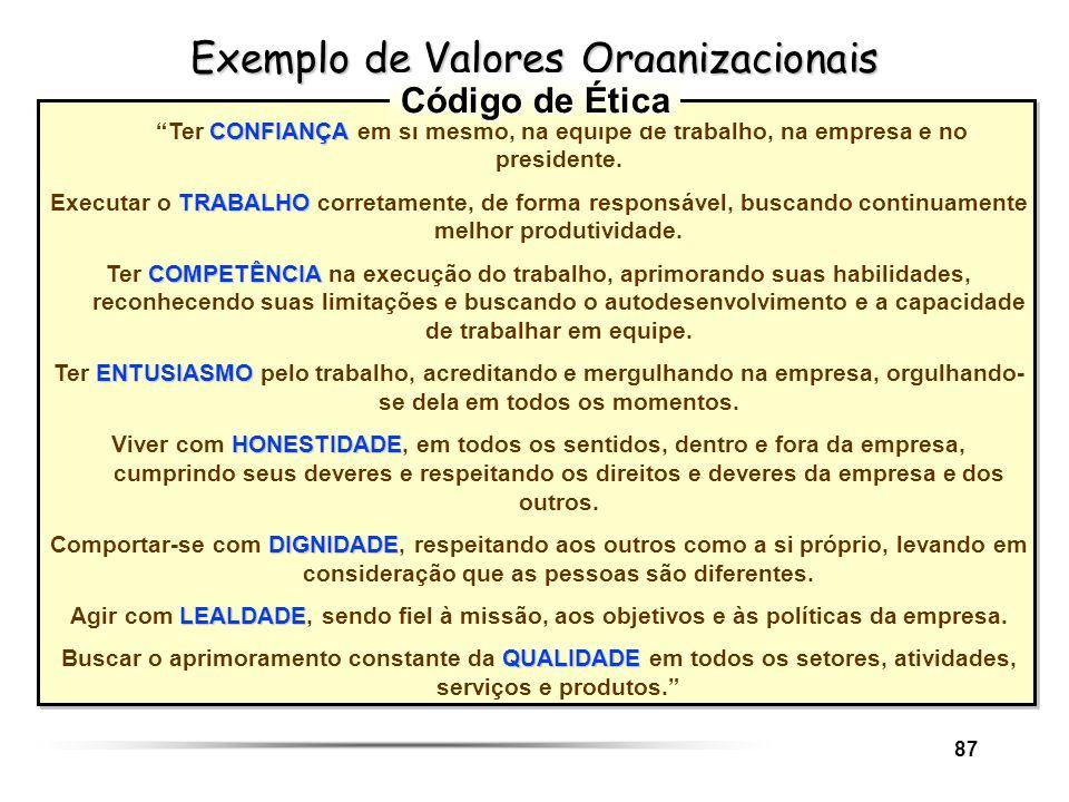 87 Exemplo de Valores Organizacionais CONFIANÇA Ter CONFIANÇA em si mesmo, na equipe de trabalho, na empresa e no presidente. TRABALHO Executar o TRAB