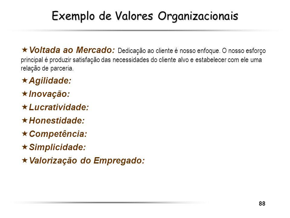 88 Exemplo de Valores Organizacionais Voltada ao Mercado: Dedicação ao cliente é nosso enfoque. O nosso esforço principal é produzir satisfação das ne