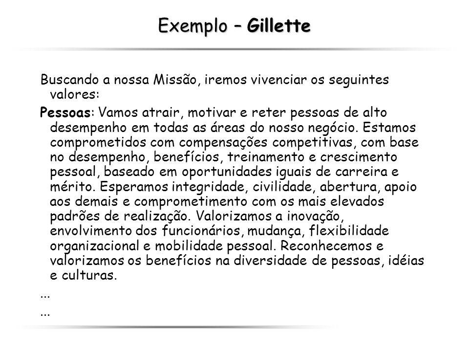 Exemplo – Gillette Buscando a nossa Missão, iremos vivenciar os seguintes valores: Pessoas: Vamos atrair, motivar e reter pessoas de alto desempenho e