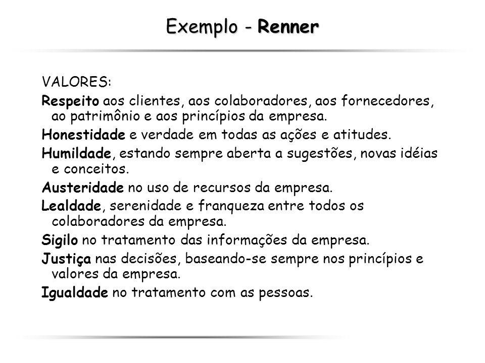 Exemplo - Renner VALORES: Respeito aos clientes, aos colaboradores, aos fornecedores, ao patrimônio e aos princípios da empresa. Honestidade e verdade