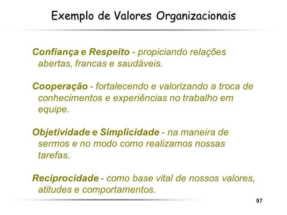 97 Exemplo de Valores Organizacionais Confiança e Respeito - propiciando relações abertas, francas e saudáveis. Cooperação - fortalecendo e valorizand