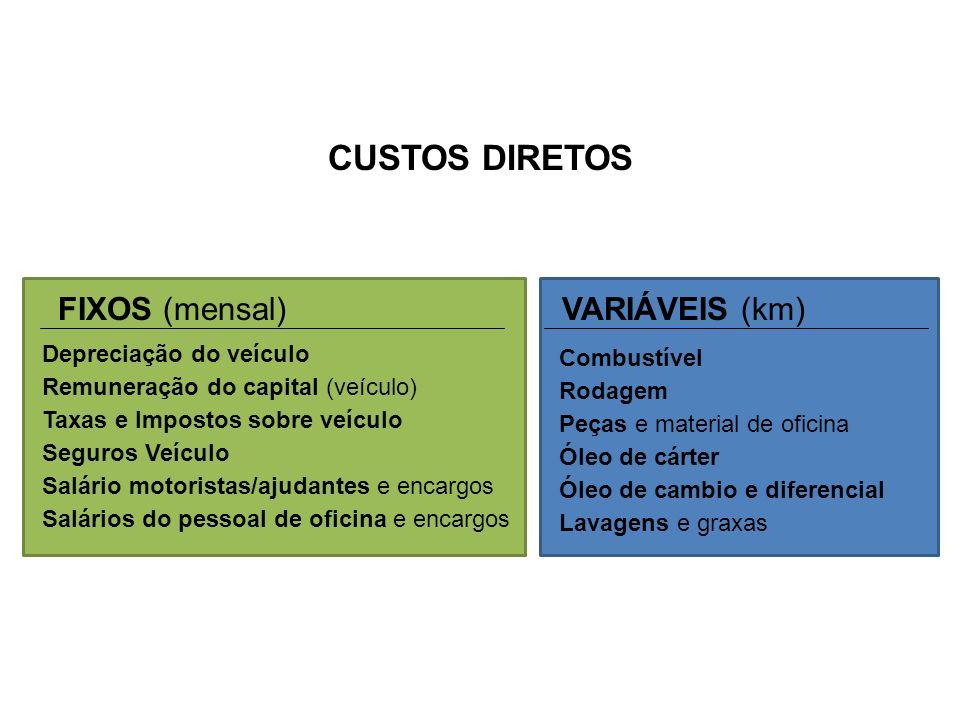 FIXOS (mensal) Depreciação do veículo Remuneração do capital (veículo) Taxas e Impostos sobre veículo Seguros Veículo Salário motoristas/ajudantes e e