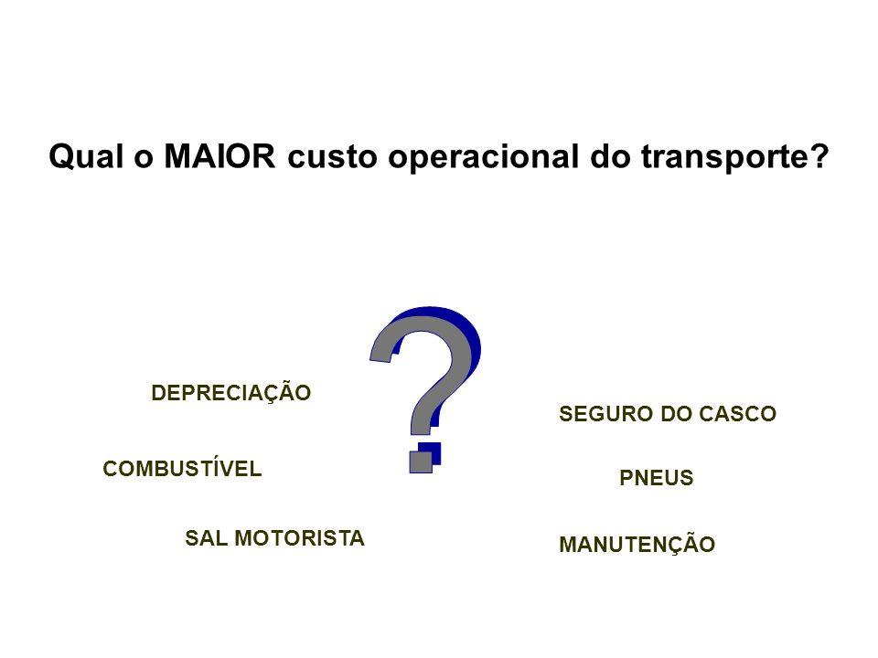 Qual o MAIOR custo operacional do transporte? MANUTENÇÃO DEPRECIAÇÃO COMBUSTÍVEL PNEUS SAL MOTORISTA SEGURO DO CASCO