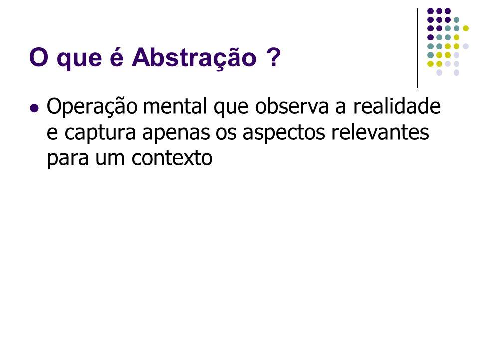 O que é Abstração ? Operação mental que observa a realidade e captura apenas os aspectos relevantes para um contexto