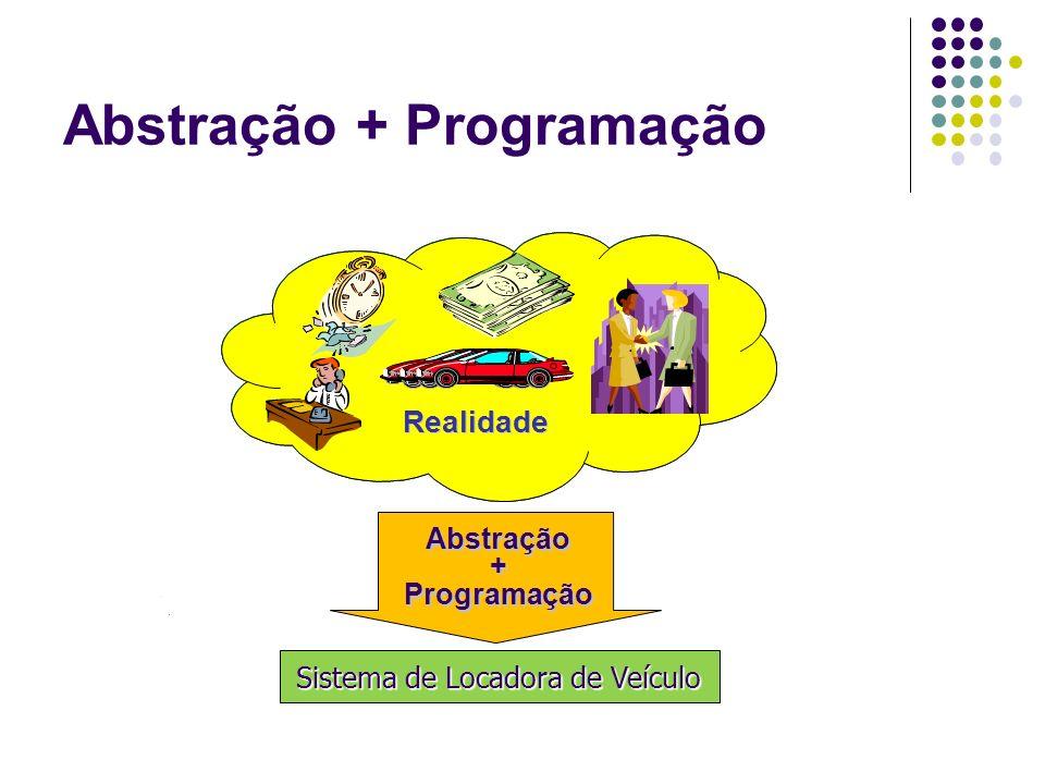 Sistema de Locadora de Veículo Abstração+Programação Abstração + Programação