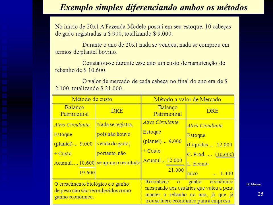 25 J.C.Marion Exemplo simples diferenciando ambos os métodos No início de 20x1 A Fazenda Modelo possui em seu estoque, 10 cabeças de gado registradas