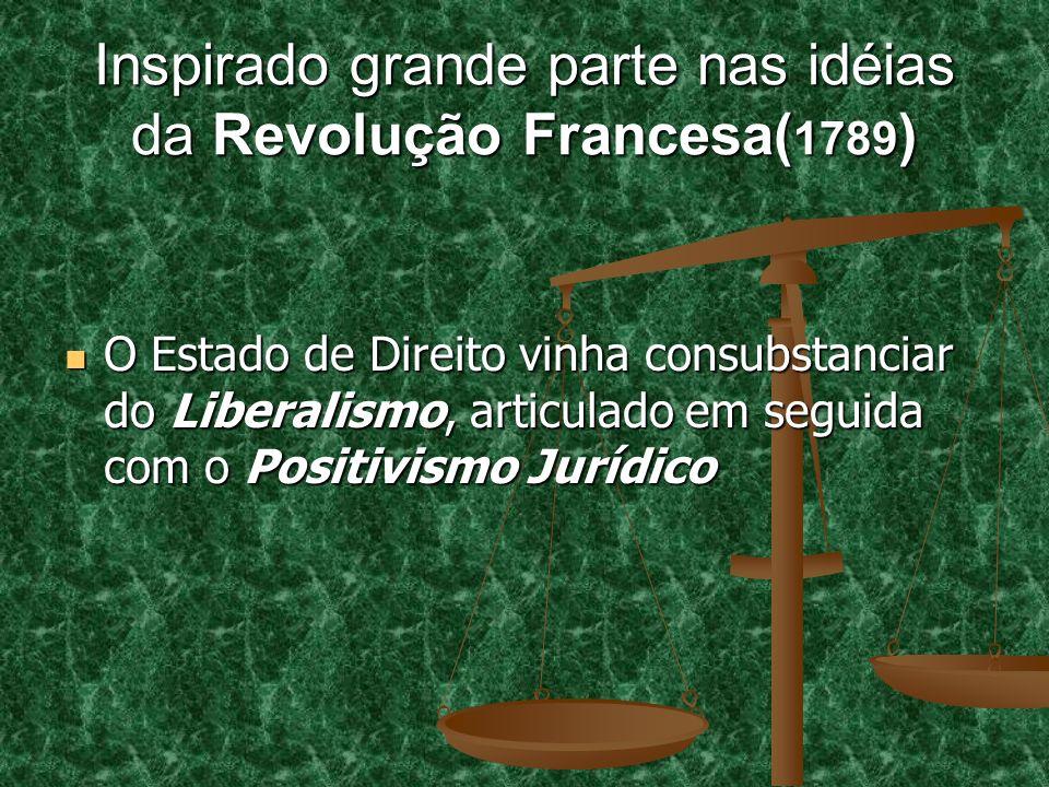 Inspirado grande parte nas idéias da Revolução Francesa( 1789 ) O Estado de Direito vinha consubstanciar do Liberalismo, articulado em seguida com o P