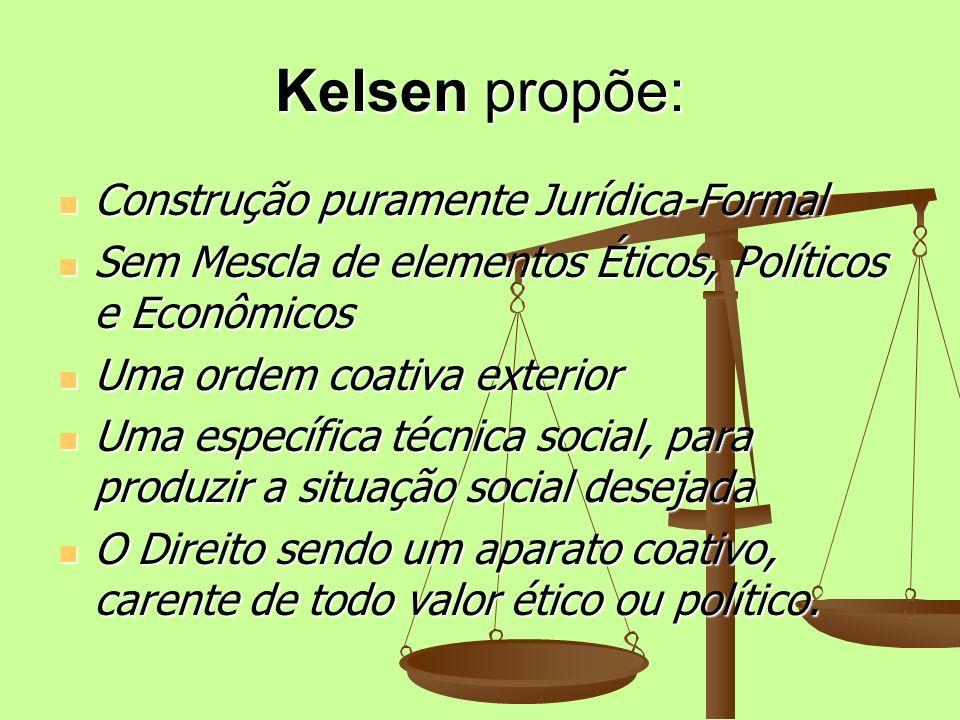 Kelsen propõe: Construção puramente Jurídica-Formal Construção puramente Jurídica-Formal Sem Mescla de elementos Éticos, Políticos e Econômicos Sem Me