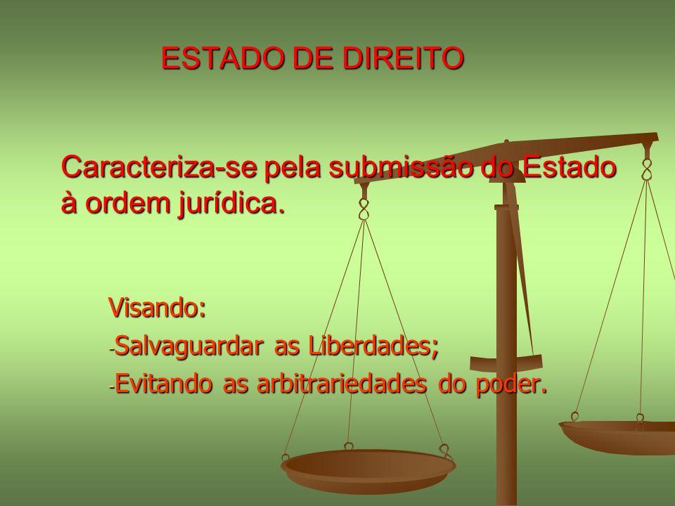 ESTADO DE DIREITO Caracteriza-se pela submissão do Estado à ordem jurídica. ESTADO DE DIREITO Caracteriza-se pela submissão do Estado à ordem jurídica