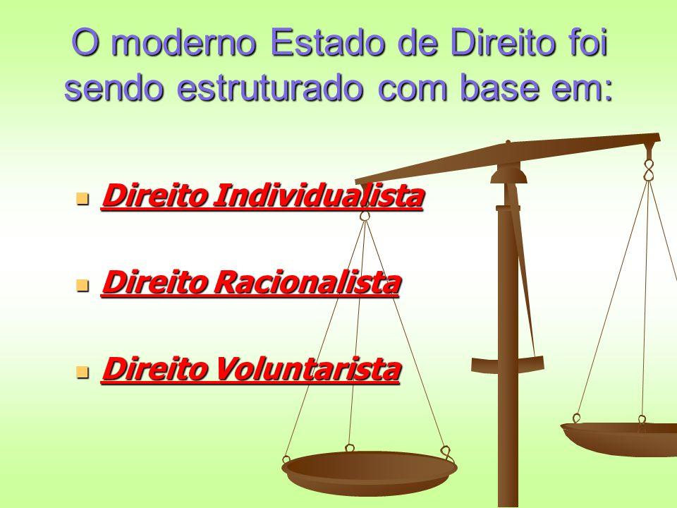 O moderno Estado de Direito foi sendo estruturado com base em: Direito Individualista Direito Individualista Direito Racionalista Direito Racionalista