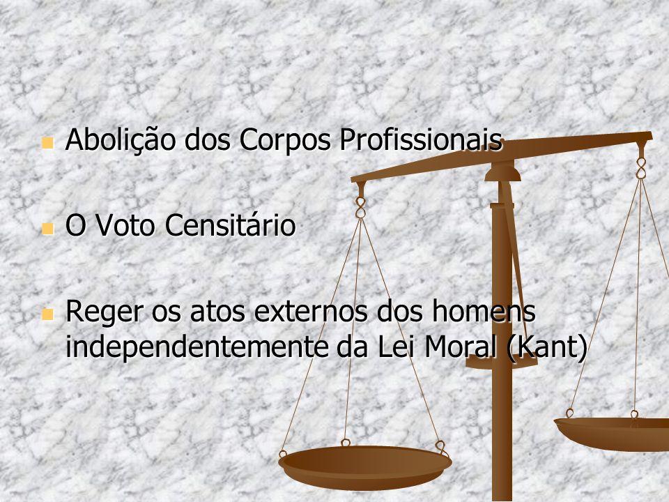 Abolição dos Corpos Profissionais Abolição dos Corpos Profissionais O Voto Censitário O Voto Censitário Reger os atos externos dos homens independente