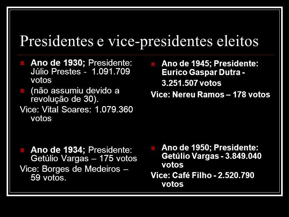 Presidentes e vice-presidentes eleitos Ano de 1930; Presidente: Júlio Prestes - 1.091.709 votos (não assumiu devido a revolução de 30). Vice: Vital So