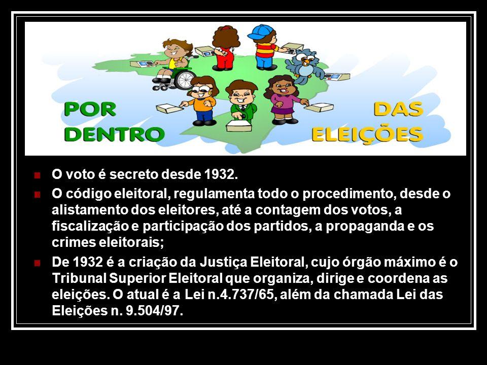 O voto é secreto desde 1932. O código eleitoral, regulamenta todo o procedimento, desde o alistamento dos eleitores, até a contagem dos votos, a fisca