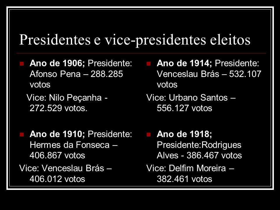 Presidentes e vice-presidentes eleitos Ano de 1906; Presidente: Afonso Pena – 288.285 votos Vice: Nilo Peçanha - 272.529 votos. Ano de 1910; President