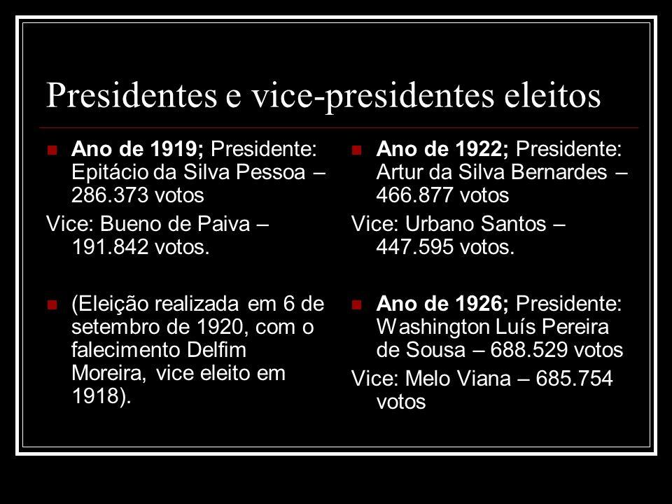 Presidentes e vice-presidentes eleitos Ano de 1919; Presidente: Epitácio da Silva Pessoa – 286.373 votos Vice: Bueno de Paiva – 191.842 votos. (Eleiçã