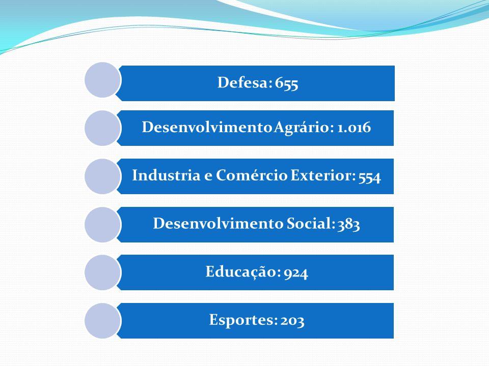 Defesa: 655 Desenvolvimento Agrário: 1.016 Industria e Comércio Exterior: 554 Desenvolvimento Social: 383 Educação: 924 Esportes: 203