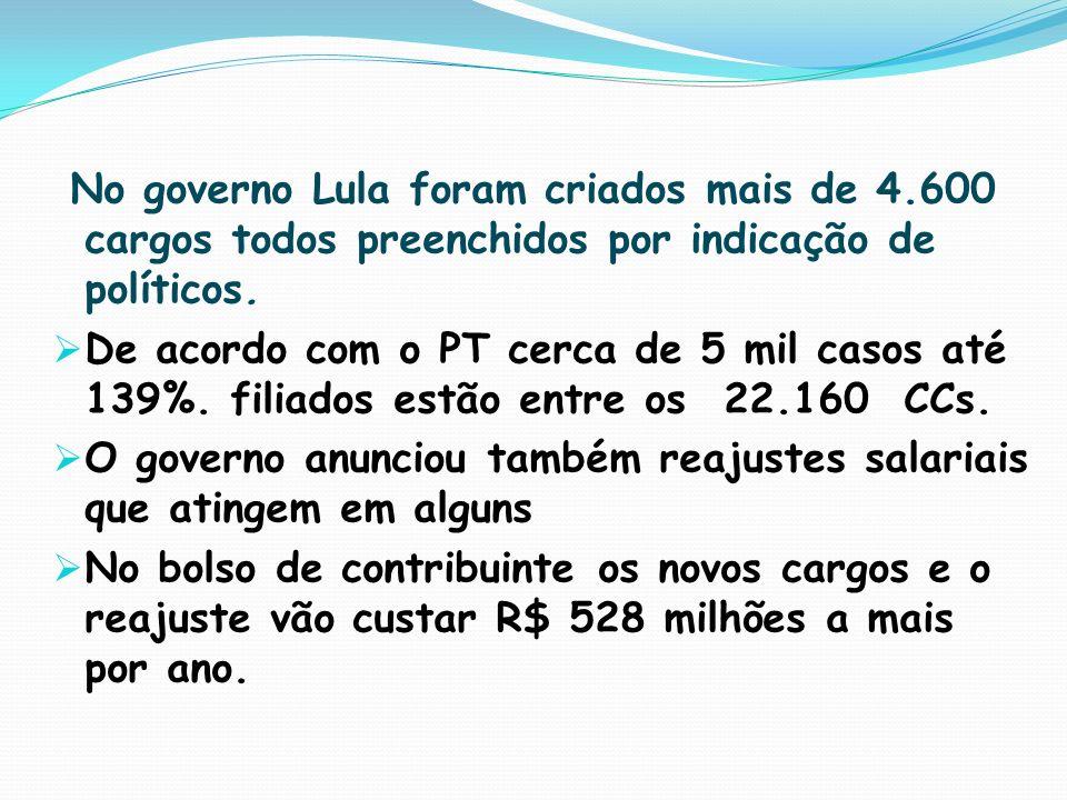 No governo Lula foram criados mais de 4.600 cargos todos preenchidos por indicação de políticos. De acordo com o PT cerca de 5 mil casos até 139%. fil
