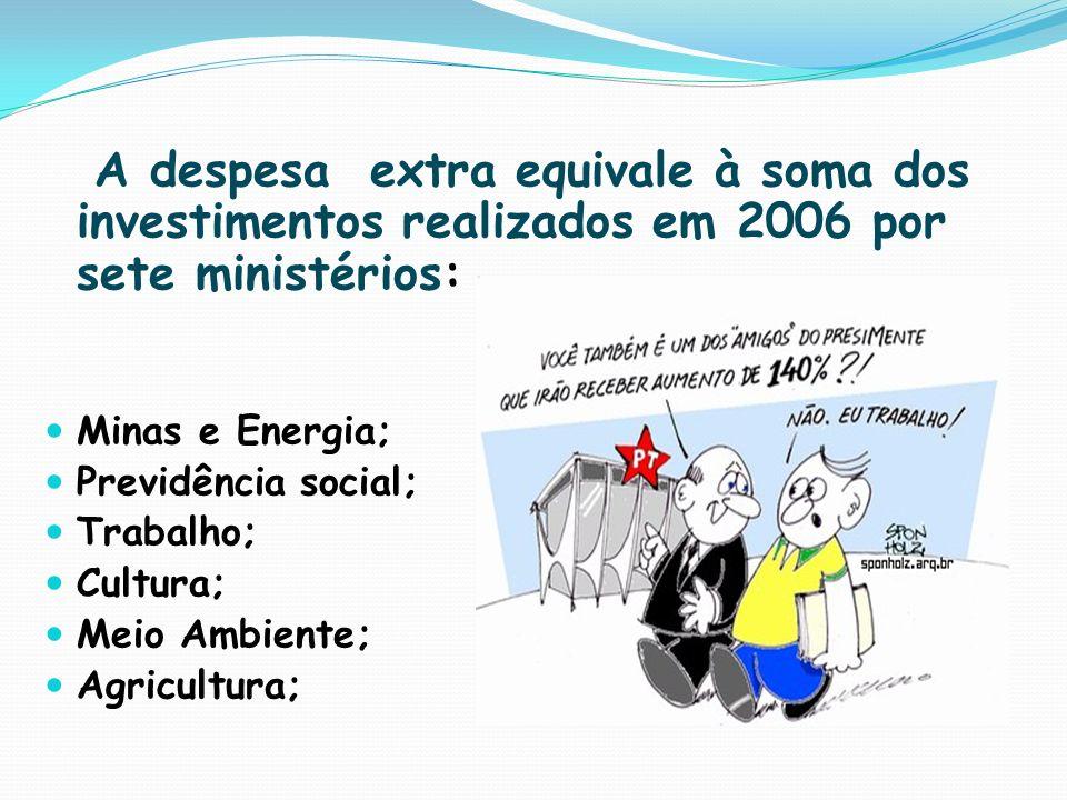 A despesa extra equivale à soma dos investimentos realizados em 2006 por sete ministérios: Minas e Energia; Previdência social; Trabalho; Cultura; Mei