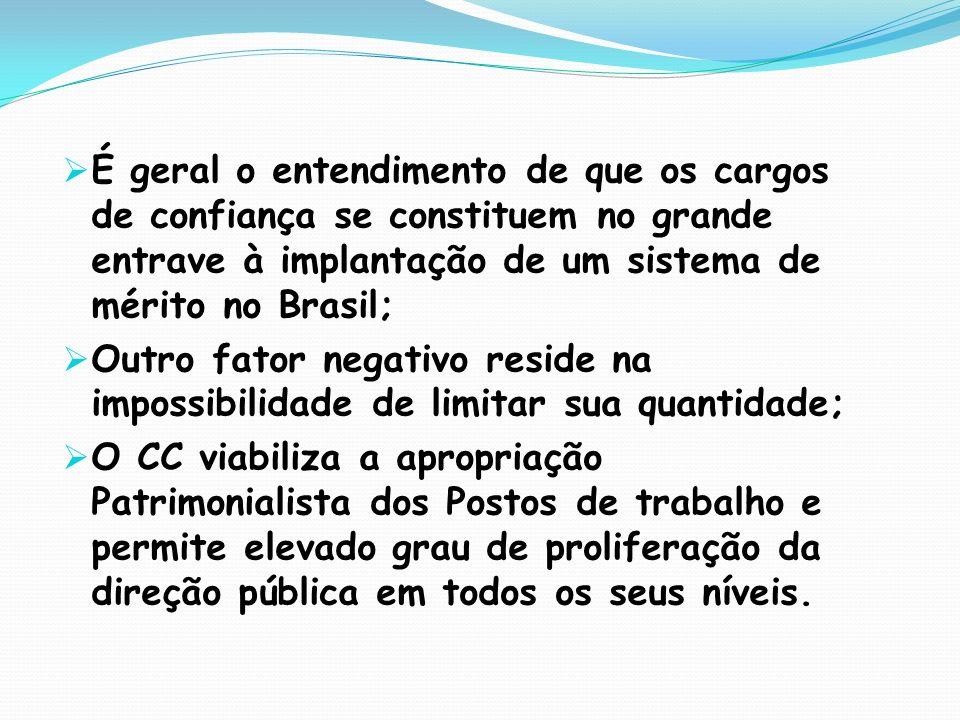 É geral o entendimento de que os cargos de confiança se constituem no grande entrave à implantação de um sistema de mérito no Brasil; Outro fator nega