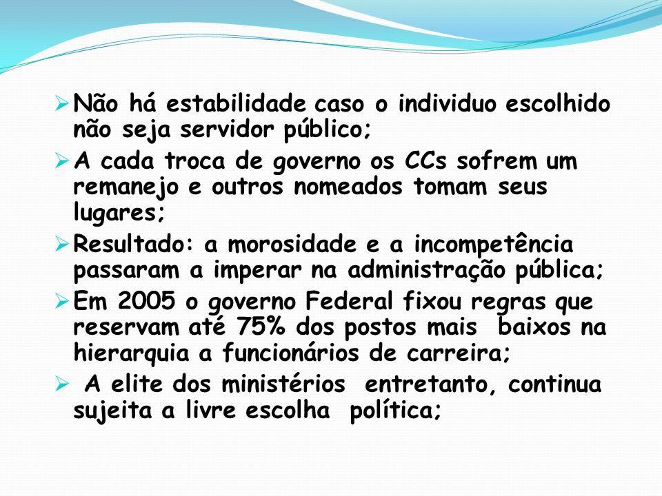 Não há estabilidade caso o individuo escolhido não seja servidor público; A cada troca de governo os CCs sofrem um remanejo e outros nomeados tomam se