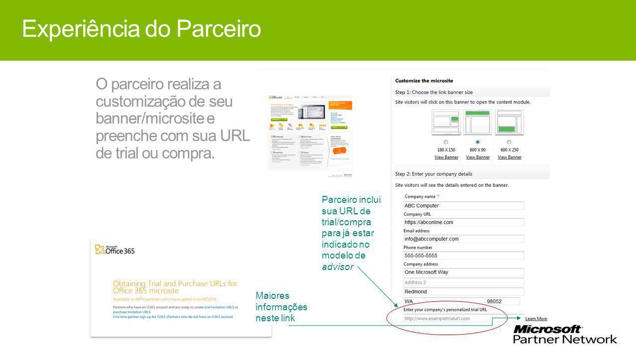 Experiência do Parceiro O parceiro realiza a customização de seu banner/microsite e preenche com sua URL de trial ou compra.